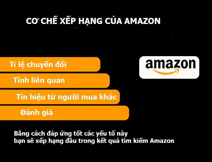 Cơ chế xếp hạng tìm kiếm trên Amazon